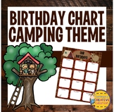 Birthday Chart- Camping Theme