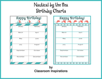 Birthday Chart – Coordinates with Nautical by the Sea Classroom Theme