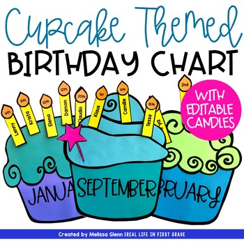 Birthday chart cupcake by real life in first grade tpt birthday chart cupcake maxwellsz