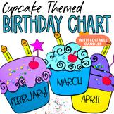 Birthday Chart Cupcake Theme