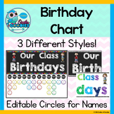 Birthday Chart - Editable Name Circles
