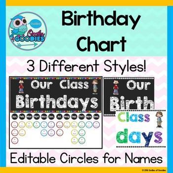 Birthday Chart - Editable Name Circles