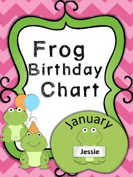 Birthday Chart Frog Themed By PreK Playful Learning
