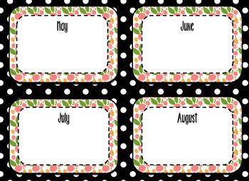 Birthday Chart- Garden Party Theme