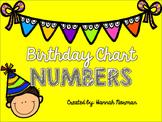 Birthday Chart Numbers