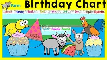Birthday Chart -  On the Farm