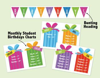 Birthday Chart and Bunting - Printable & Editable