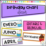 Birthday Chart in Spanish