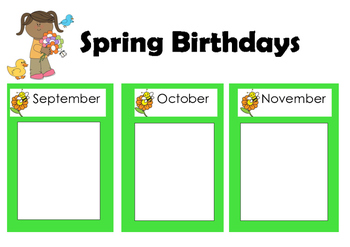 Birthday Chart using Seasons Australian Seasons