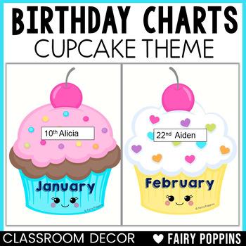 Cupcake Birthday Charts & Certificates