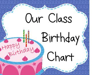 Birthday Clip Chart