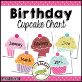 Birthday Chart Ideas Worksheets Teaching Resources