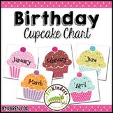 Cupcake Birthday Chart Teaching Resources