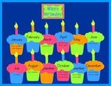 Birthday Cupcake Decor Set