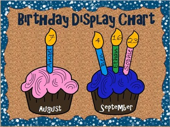 Birthday Cupcake Display Chart