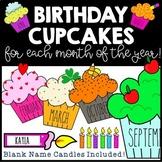 BIRTHDAY CUPAKE Posters