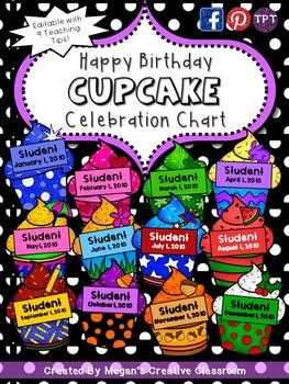 Birthday Cupcakes {Classroom Essentials}