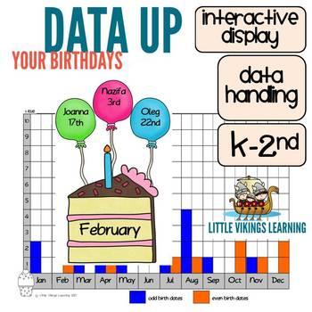 Interactive Birthday Display and Data Handling