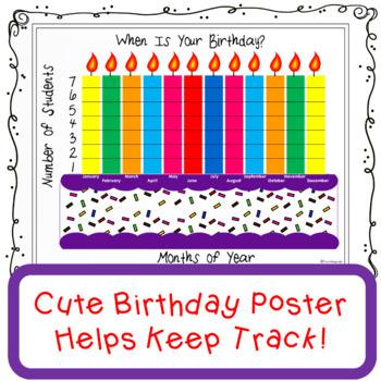 Birthday Display Bar Graph