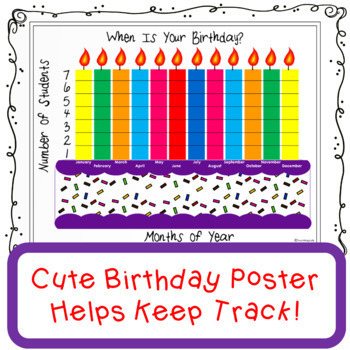 Birthday Display Celebration Bundle with Bar Graph and Birthday Crowns