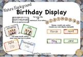 Birthday Display: Natural Background Theme