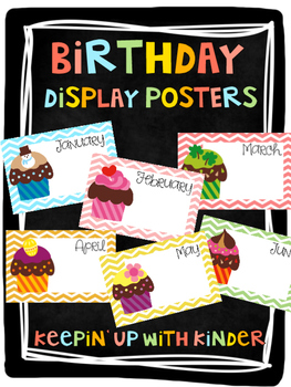 Birthday Display Posters