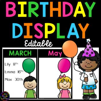 Birthday Display Posters - Editable