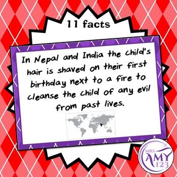 Birthday Facts