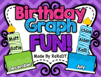Birthday Graph Fun!