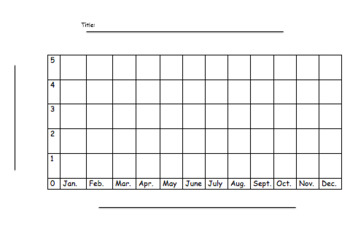 Birthday Graph Template (scaffolded)