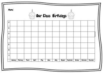 Birthday Graph with Questions