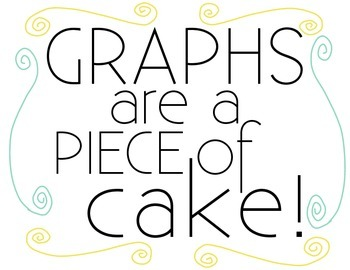 Birthday - Graphing is a Piece of Cake!