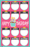 Birthday Months Poster by Think BIG