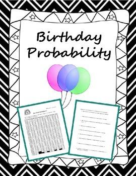 Birthday Probability