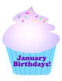 Birthday Signs: Cupcake Shape