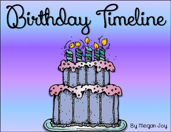 Birthday Timeline Project
