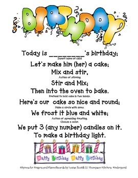 Birthday: Today is
