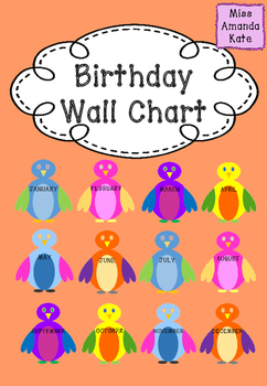 Birthday Wall Chart Decorations By Miss Amanda Kate