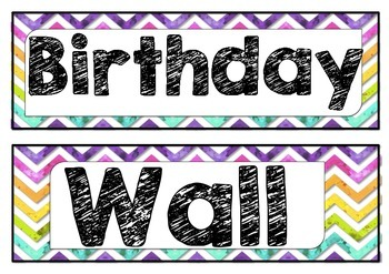 Birthday Wall Display