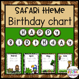 Birthday chart ~ Safari theme