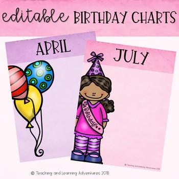 Editable birthday charts
