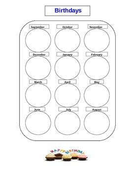 Birthdays - Birthday Chart