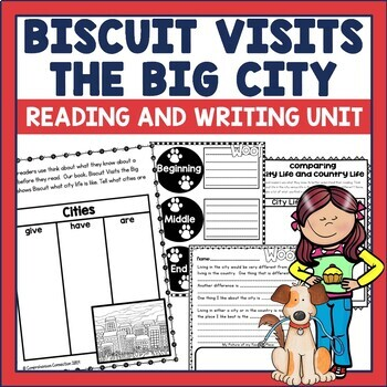Biscuit Visits the Big City by Alyssa Capucilli