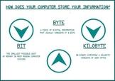Bits and Bytes - File Storage