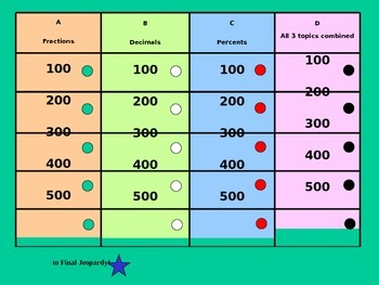 Bits and Pieces I Jeopardy (Review of fractions, decimals, and percents)