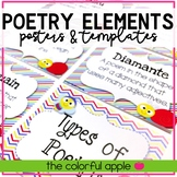 Elements of Poetry Posters
