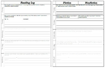 Biweekly Reading Log