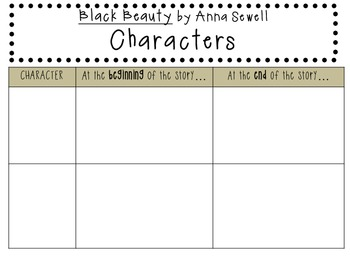Black Beauty by Anna Sewell: Character, Plot, Setting