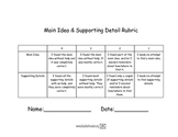 Black Belt Reader Main Idea & Supporting Details Rubric