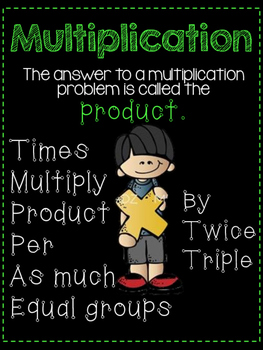 Black & Brights Math Key Words Posters